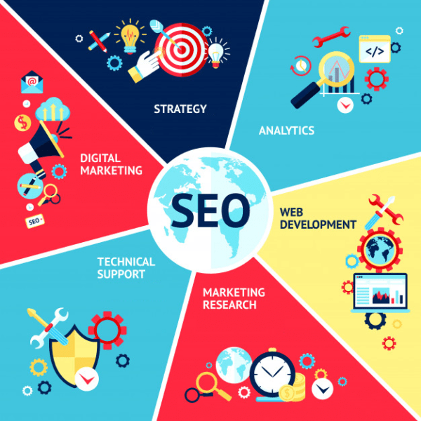 seo experts usa